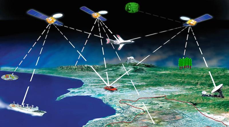 Comment fonctionne le GPS ?