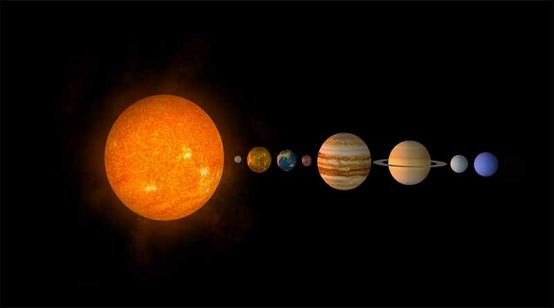 La Terre, le soleil et les autres planètes…