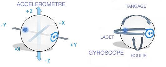 1723-spherodiagram2