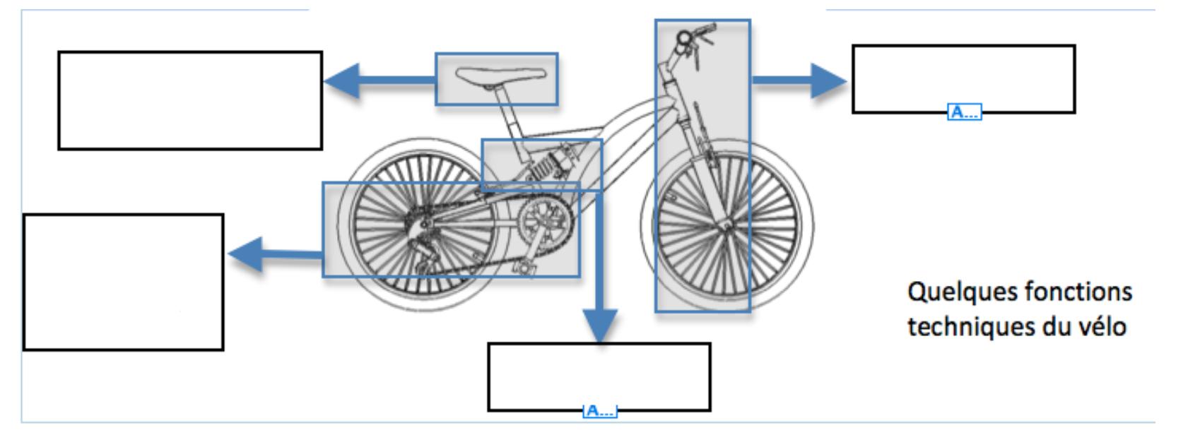 De quoi est constitué un vélo ?