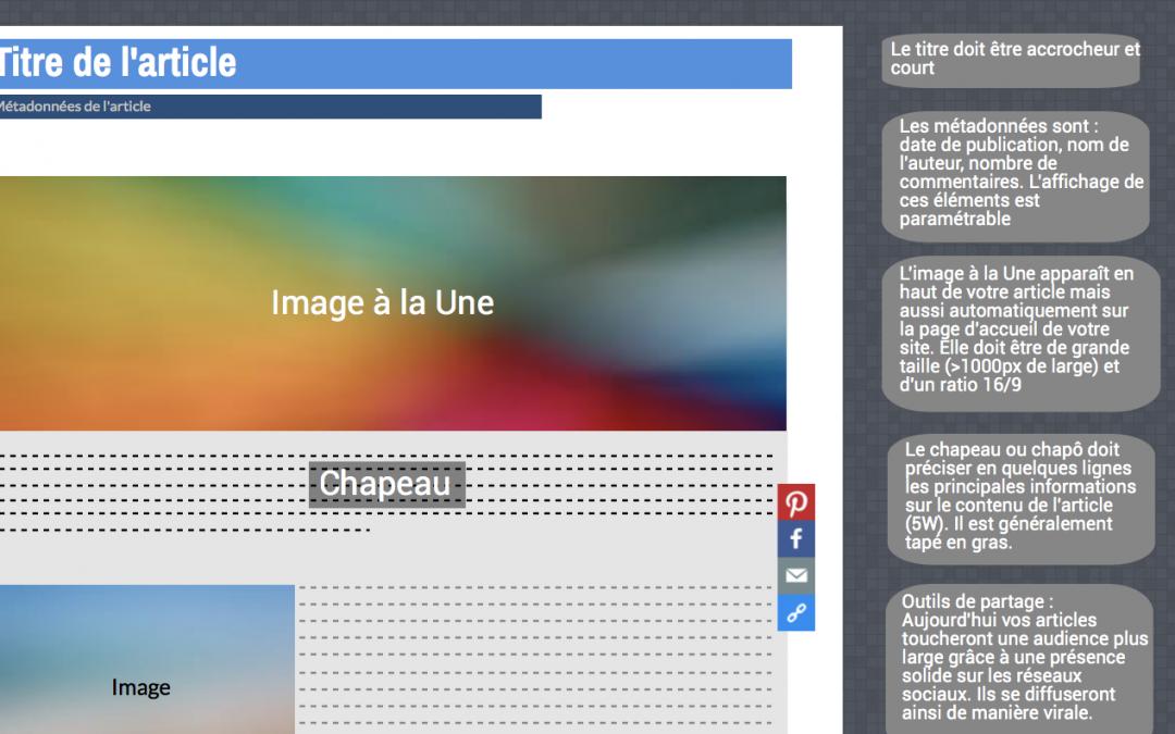 Structure d'un article WEB