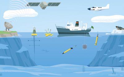 Des objets techniques pour explorer les fonds marins…